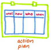 Every Home Business Needs a Daily Action Plan