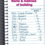 Grow Your Avon Business By Building An Office Route